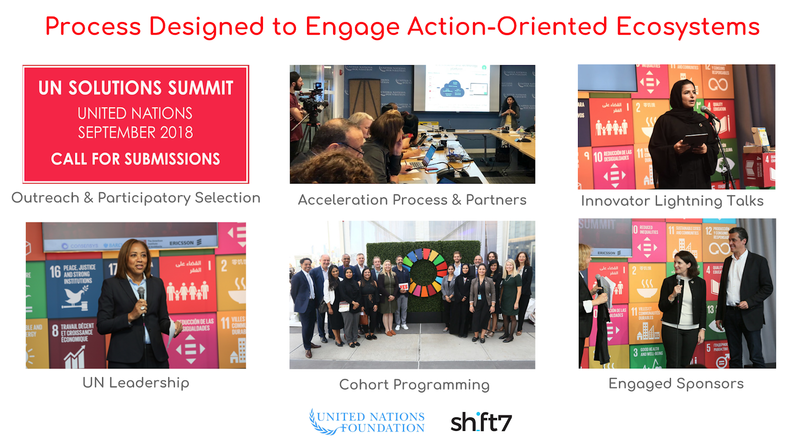 Process designed to engage action-oriented ecosystems