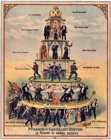 pyramid of capitalist system  an american caricature from 1911 wikimedia commons